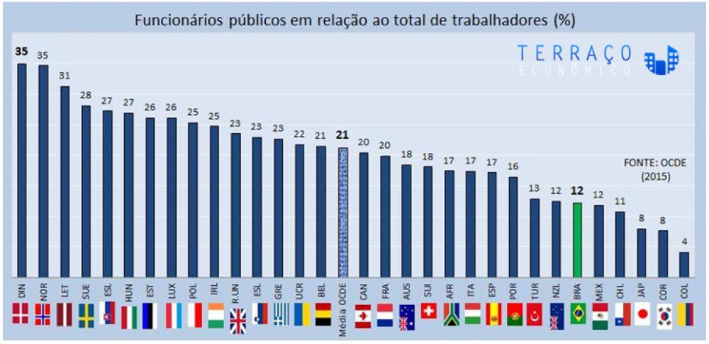DECISÃO DO STF FACILITA DEMISSÃO EM EMPRESAS PÚBLICAS