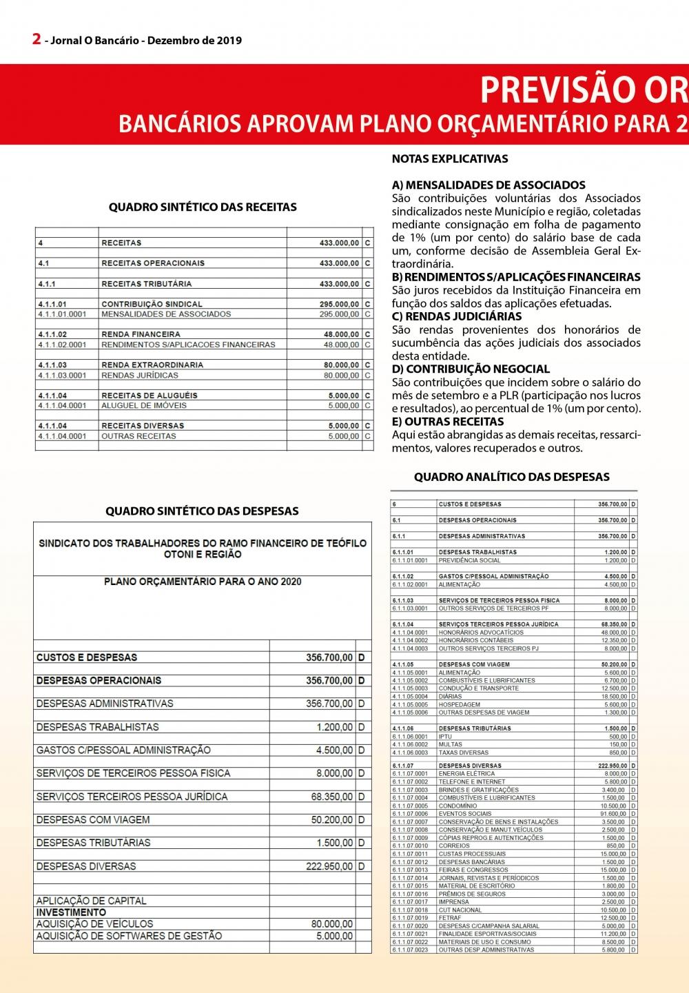 CATEGORIA APROVA PLANO ORÇAMENTÁRIO DO SINDICATO PARA 2020